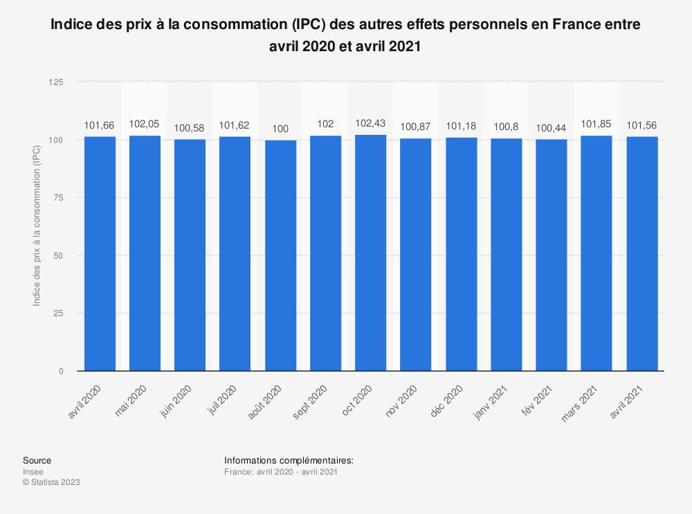 Statistique: Indice des prix à la consommation (IPC) des autres effets personnels en France entre août 2019 et août 2020 | Statista
